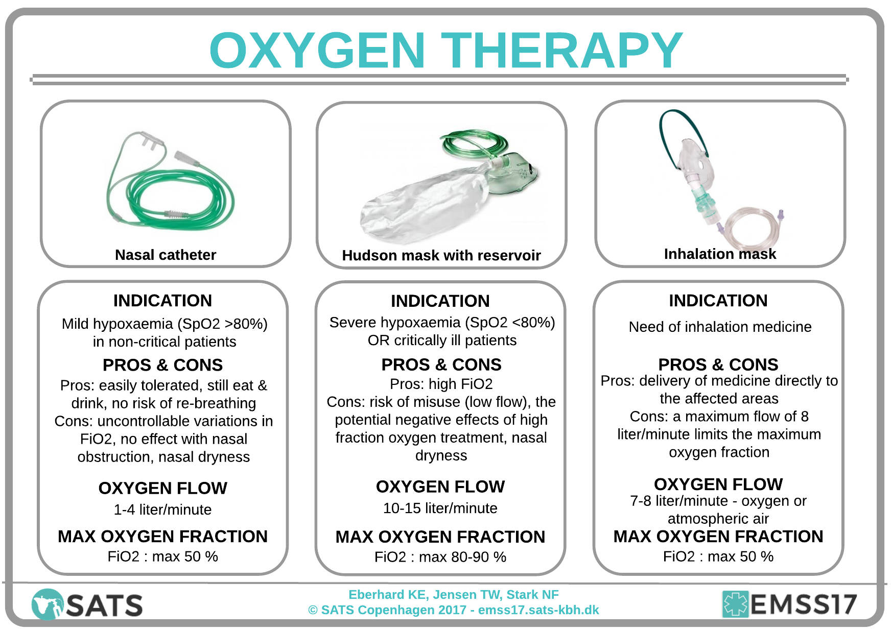 EMSS17 - Dyspnoea Workshop - Oxygen Therapy pocket guide