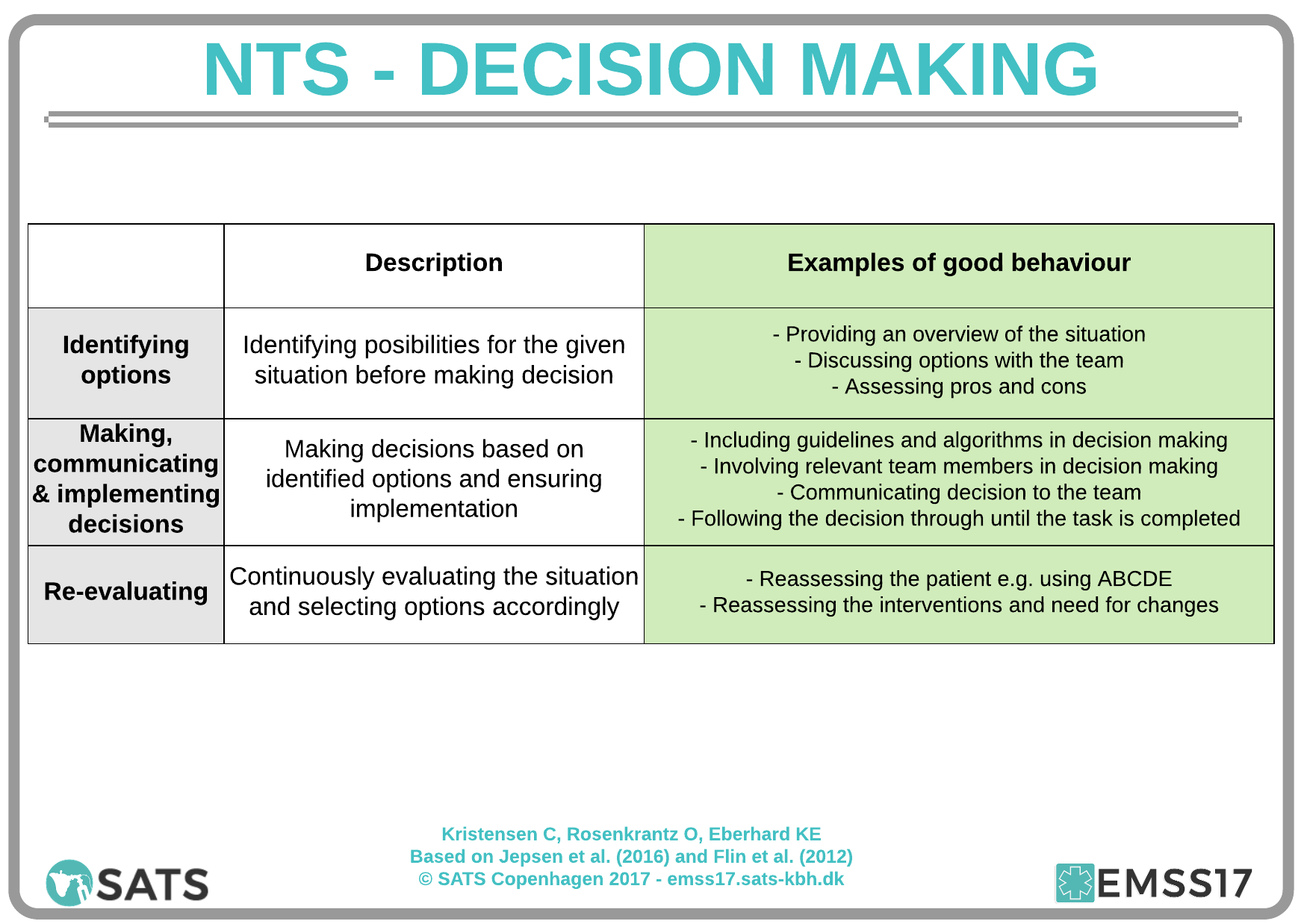 EMSS17   Non Technical Skills   Pocket Card 2 Decision Making  What Are Technical Skills